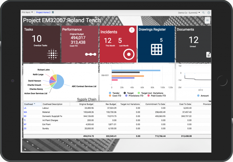 redsky it construction software dashboard