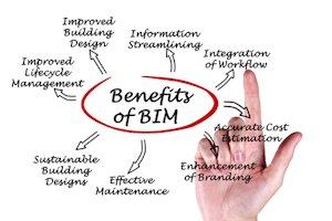 benefits of BIM software illustration