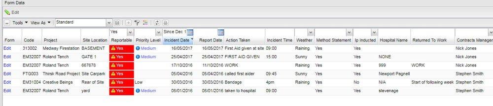 redsky construction HR software dashboard